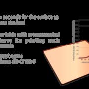 dimafix-pen-use-step3_large